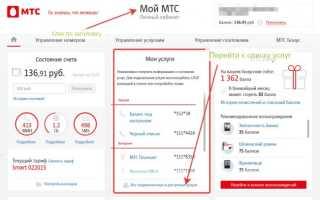 Услуга «Запрет контента» от МТС — что это такое и как подключить или отключить её самостоятельно?