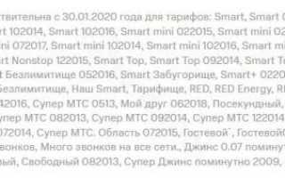 SMS Pro от МТС – новые возможности сервиса коротких сообщений