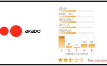 Отзывы об Акадо Телеком