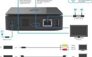Как подключить цифровое телевидение без приставки: 4 варианта
