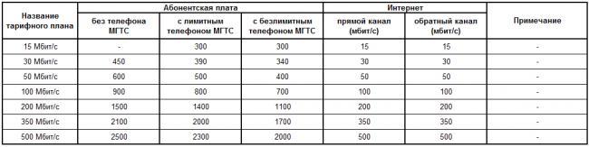 mgts1502g.png