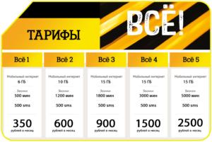1-Predostavlyaemye-Bilajnom-tarify-dlya-razdachi-300x201.png