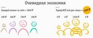 2-Ekonomiya-pri-razdache-trafika-300x123.jpg