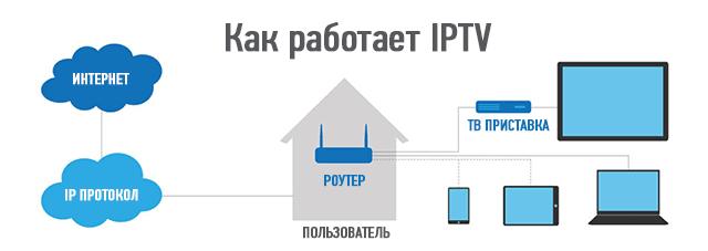 iptv-2.png