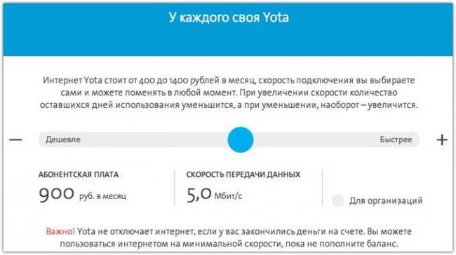 yota-prices-1.jpg