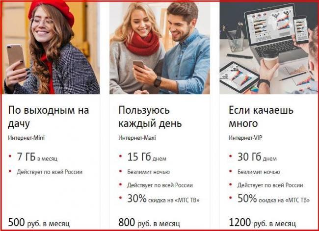 internet-opcii-na-mts-tarife-konnekt-4.jpg