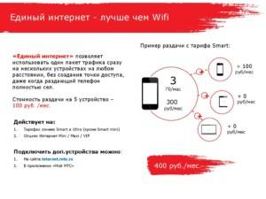 risunok-1-tarif-Edinnyj-ot-MTS.-300x225.jpg