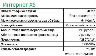 internet-xs.jpg