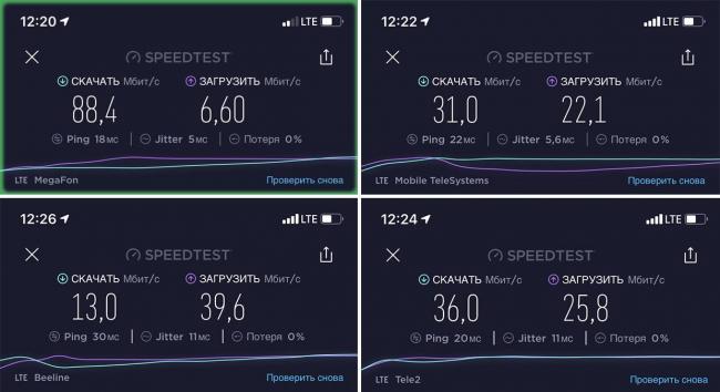 speetest-method-1-post-iphones-ru.jpg
