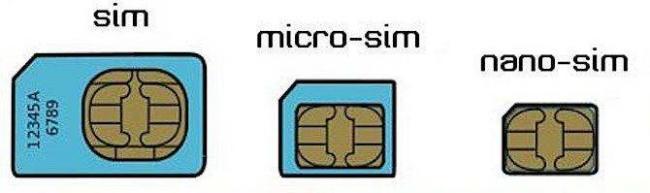 Nano-Sim-и-Micro-sim-в-чем-разница-e1564056256697.jpg