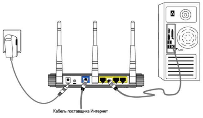 Podsoedinjaem-router-k-kompjuteru-podkljuchaem-k-routeru-internet-kabel-podkljuchaem-router-k-seti-e1530363235719.png