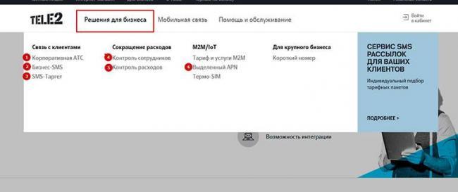 tele2-lichnyj-kabinet-korporativnym-klientam-1.jpg