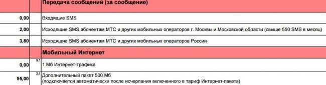 sms_internet.jpg